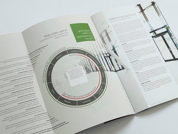 Markenkommunikation Delta Folder Green Line Doppelseite 03